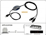 SOUNDKING MD100  MIDI<=>USB интерфейс